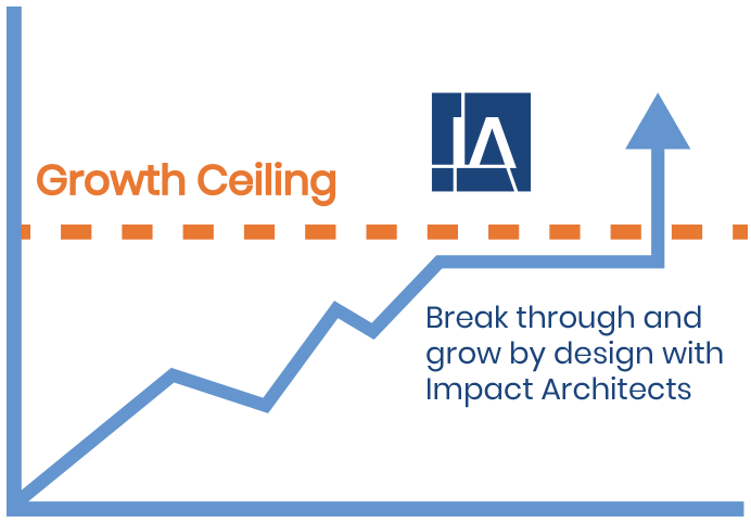 Impact Architects Hit the Ceiling Diagram